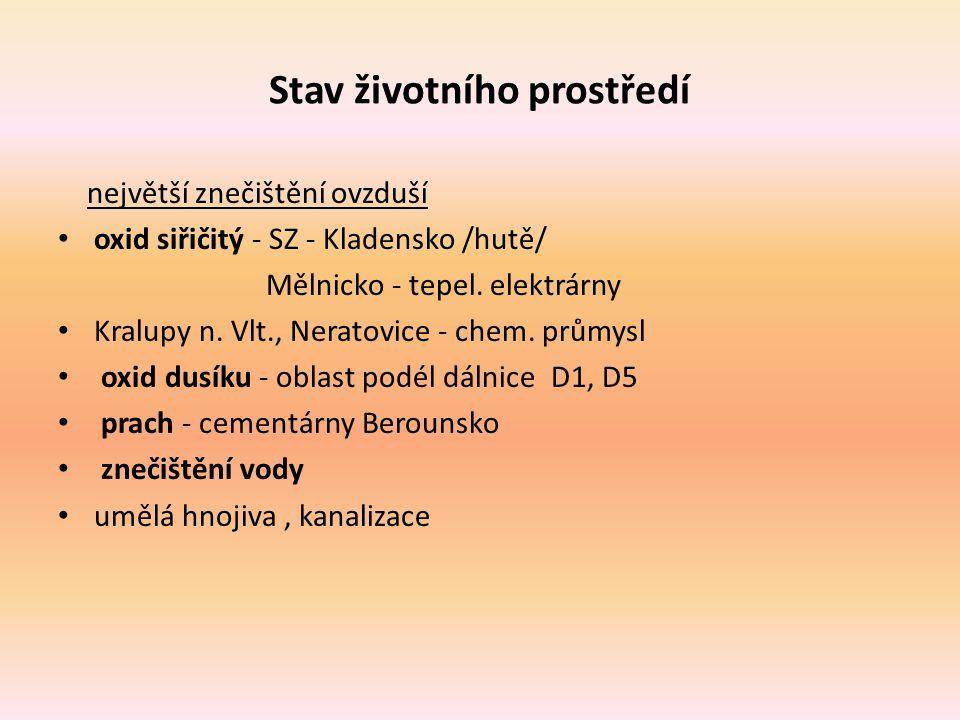 Stav životního prostředí největší znečištění ovzduší oxid siřičitý - SZ - Kladensko /hutě/ Mělnicko - tepel. elektrárny Kralupy n. Vlt., Neratovice -