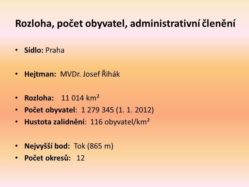 Rozloha, počet obyvatel, administrativní členění Sídlo: Praha Hejtman: MVDr. Josef Řihák Rozloha: 11 014 km² Počet obyvatel: 1 279 345 (1. 1. 2012) Hu