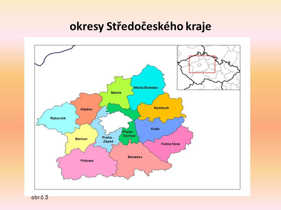 okresy Středočeského kraje obr.č.3
