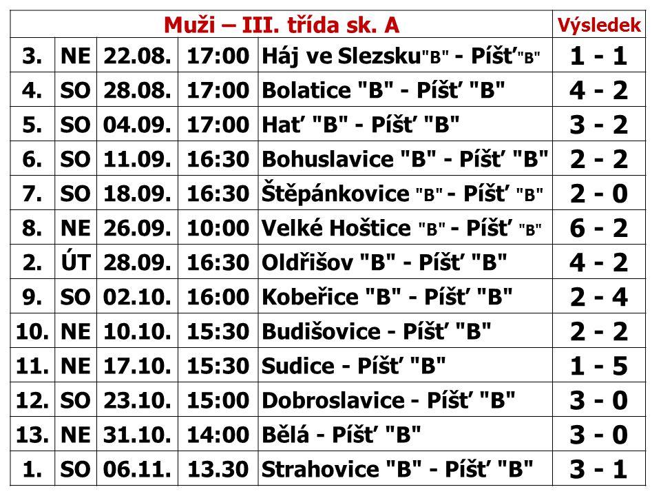 Muži – III. třída sk. A Výsledek 3.NE22.08.17:00Háj ve Slezsku