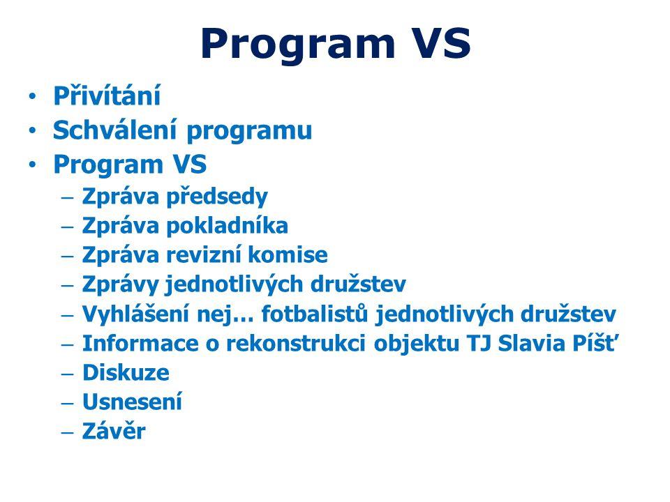 Program VS Přivítání Schválení programu Program VS – Zpráva předsedy – Zpráva pokladníka – Zpráva revizní komise – Zprávy jednotlivých družstev – Vyhl