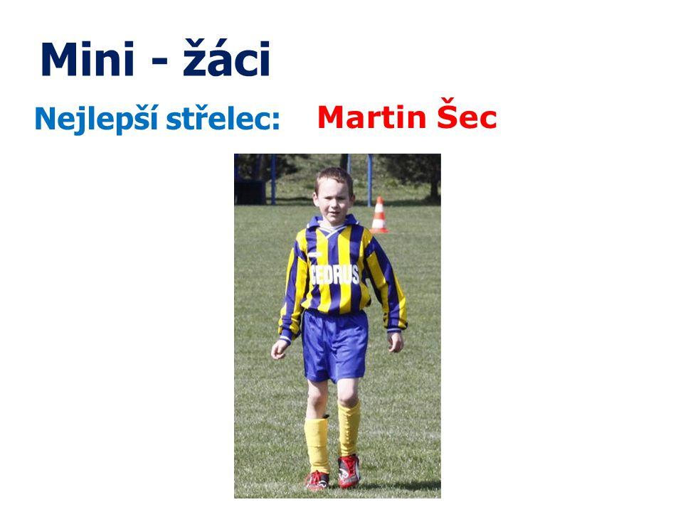 Mini - žáci Nejlepší střelec: Martin Šec