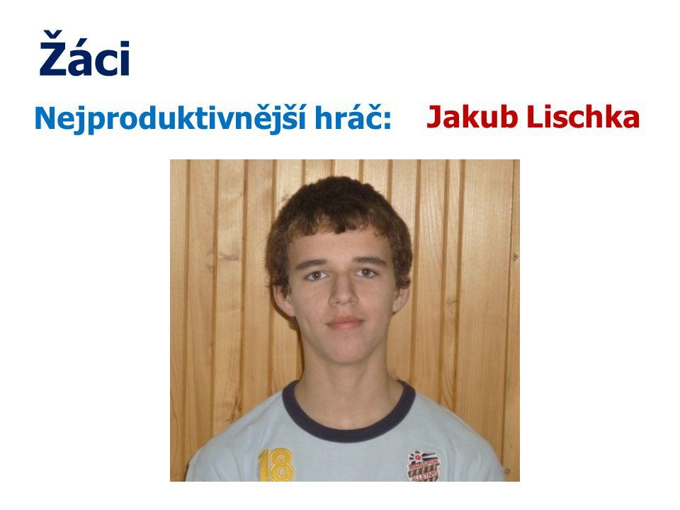 Žáci Nejproduktivnější hráč: Jakub Lischka