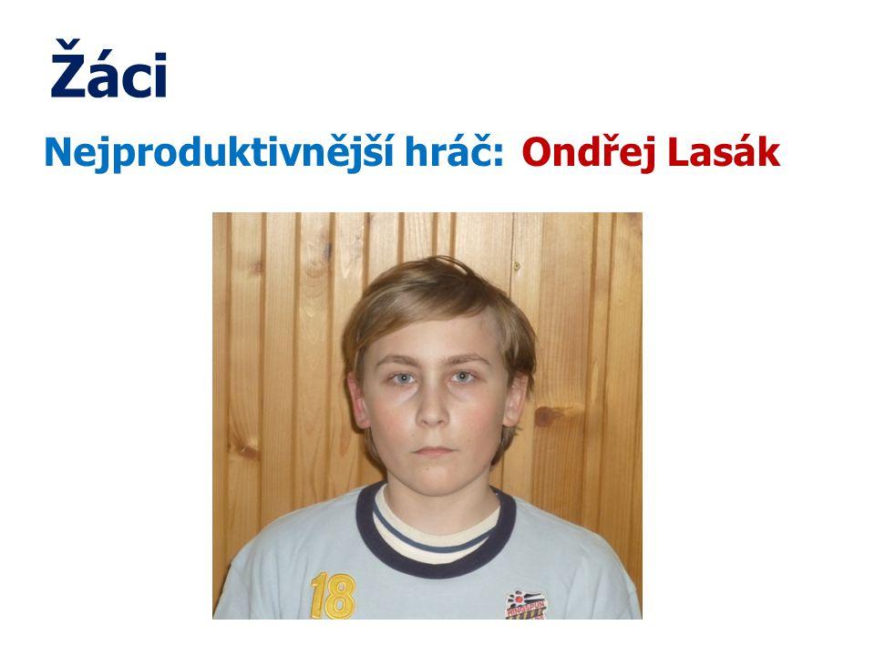 Žáci Nejproduktivnější hráč:Ondřej Lasák