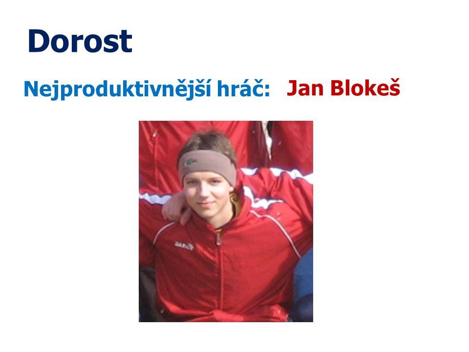 Dorost Nejproduktivnější hráč: Jan Blokeš