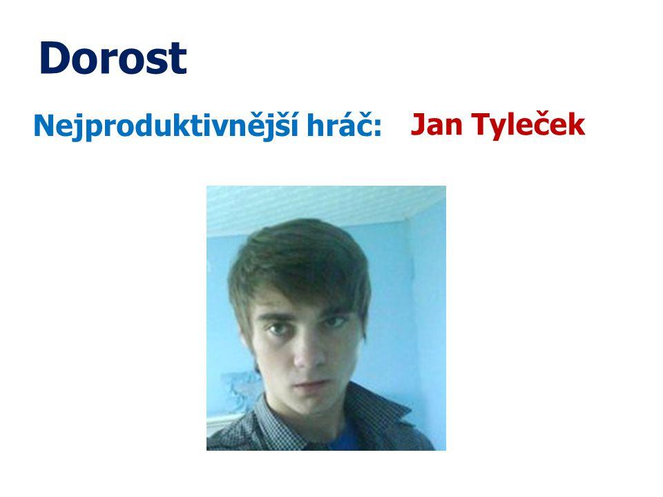 Dorost Nejproduktivnější hráč: Jan Tyleček