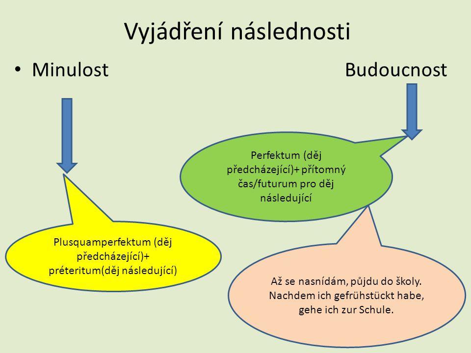 Vyjádření následnosti Minulost Budoucnost Plusquamperfektum (děj předcházející)+ préteritum(děj následující) Perfektum (děj předcházející)+ přítomný č
