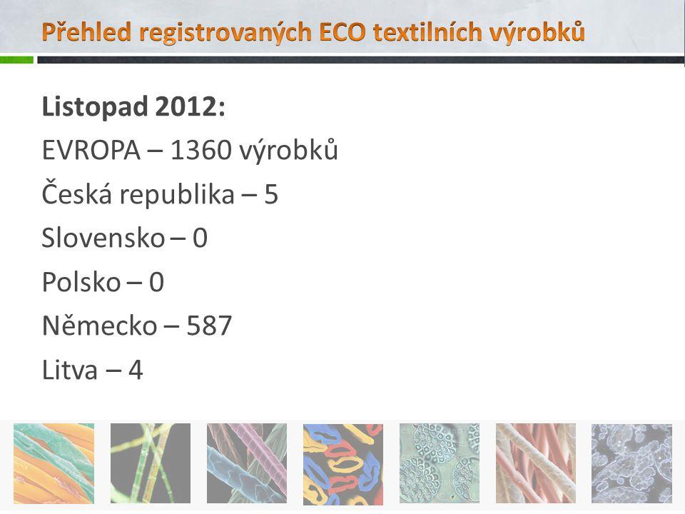 Listopad 2012: EVROPA – 1360 výrobků Česká republika – 5 Slovensko – 0 Polsko – 0 Německo – 587 Litva – 4