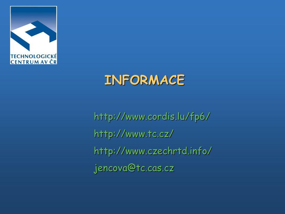 INFORMACE http://www.cordis.lu/fp6/http://www.tc.cz/http://www.czechrtd.info/ jencova@tc.cas.cz
