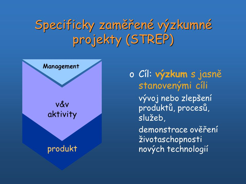 Specificky zaměřené výzkumné projekty (STREP) oCíl: výzkum s jasně stanovenými cíli vývoj nebo zlepšení produktů, procesů, služeb, demonstrace ověření životaschopnosti nových technologií Management v&v aktivity produkt
