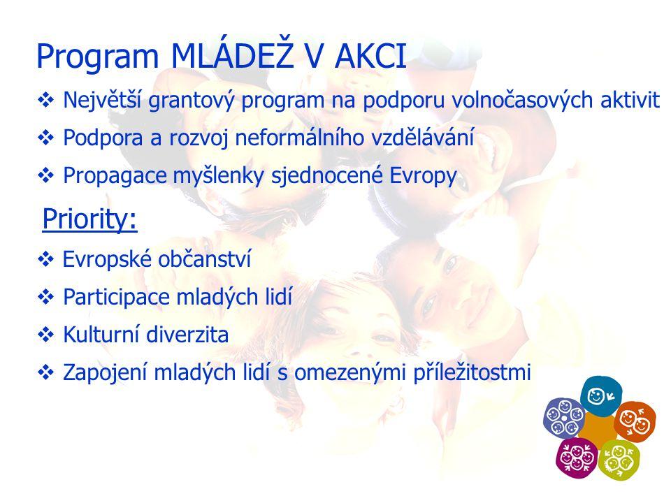 Program MLÁDEŽ V AKCI  Největší grantový program na podporu volnočasových aktivit  Podpora a rozvoj neformálního vzdělávání  Propagace myšlenky sjednocené Evropy Priority:  Evropské občanství  Participace mladých lidí  Kulturní diverzita  Zapojení mladých lidí s omezenými příležitostmi