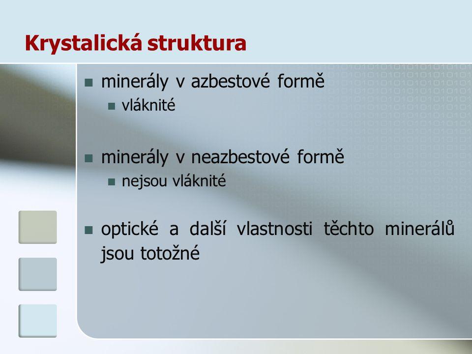 Krystalická struktura minerály v azbestové formě vláknité minerály v neazbestové formě nejsou vláknité optické a další vlastnosti těchto minerálů jsou