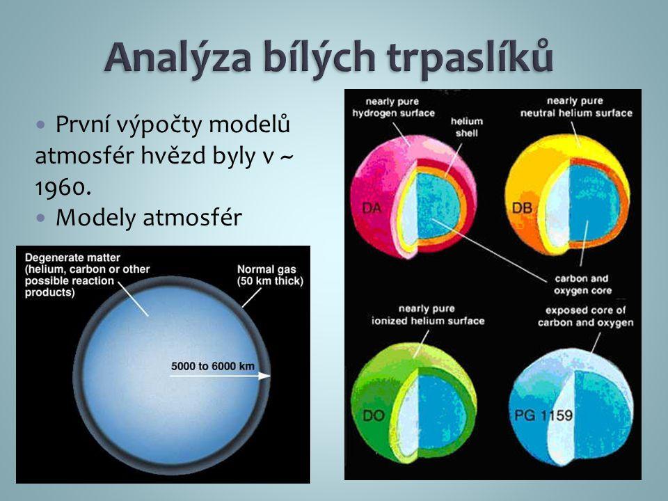 První výpočty modelů atmosfér hvězd byly v ~ 1960. Modely atmosfér