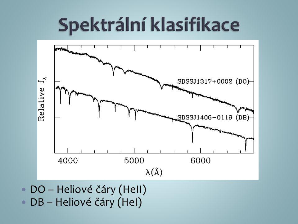 DO – Heliové čáry (HeII) DB – Heliové čáry (HeI)