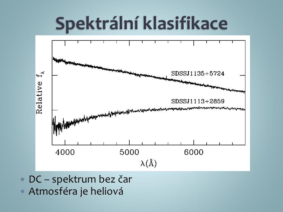 DC – spektrum bez čar Atmosféra je heliová