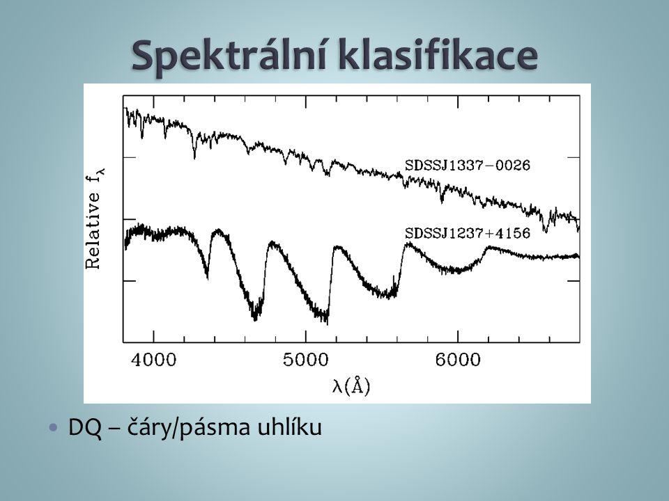 DQ – čáry/pásma uhlíku