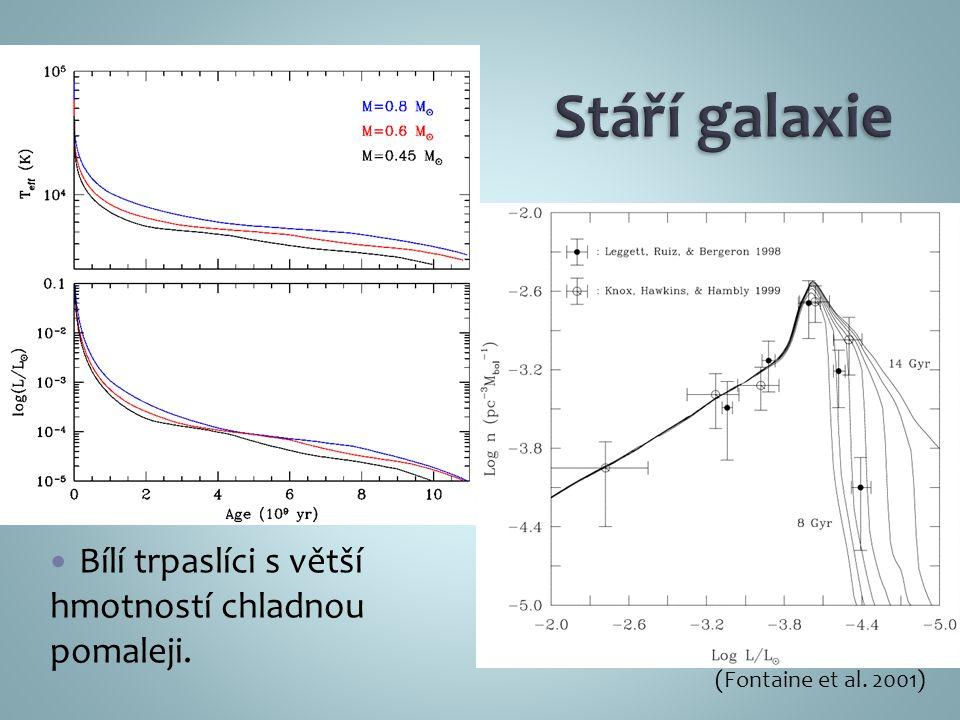 Bílí trpaslíci s větší hmotností chladnou pomaleji. (Fontaine et al. 2001)