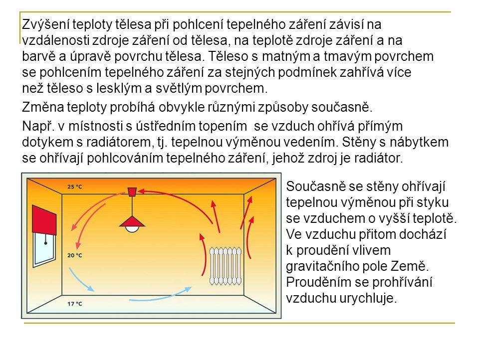 Zvýšení teploty tělesa při pohlcení tepelného záření závisí na vzdálenosti zdroje záření od tělesa, na teplotě zdroje záření a na barvě a úpravě povrc