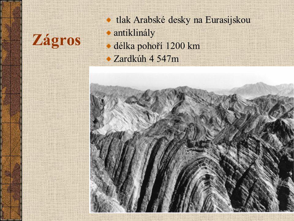 Zágros tlak Arabské desky na Eurasijskou antiklinály délka pohoří 1200 km Zardkúh 4 547m