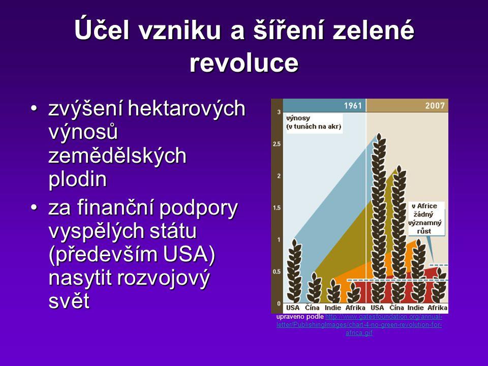 Účel vzniku a šíření zelené revoluce zvýšení hektarových výnosů zemědělských plodinzvýšení hektarových výnosů zemědělských plodin za finanční podpory