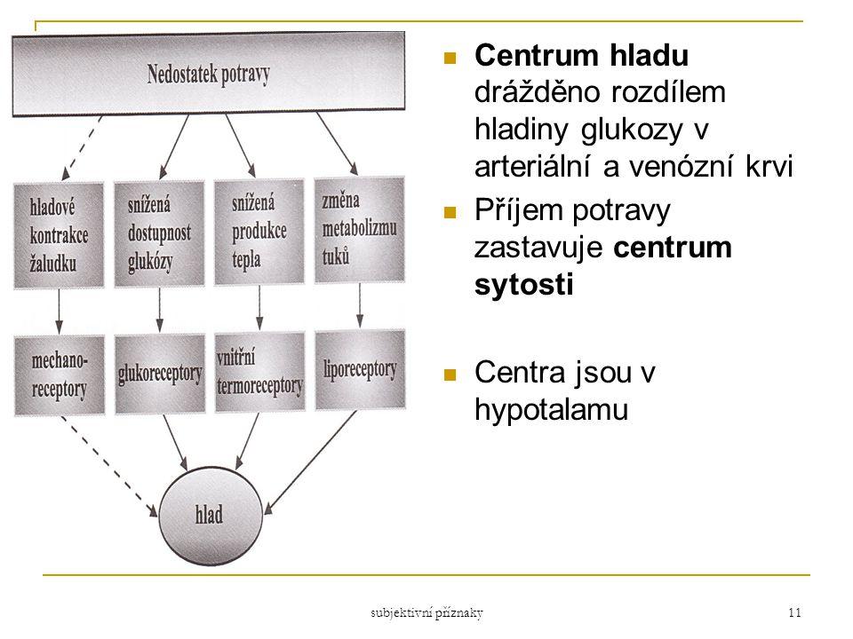 subjektivní příznaky 11 Centrum hladu drážděno rozdílem hladiny glukozy v arteriální a venózní krvi Příjem potravy zastavuje centrum sytosti Centra js