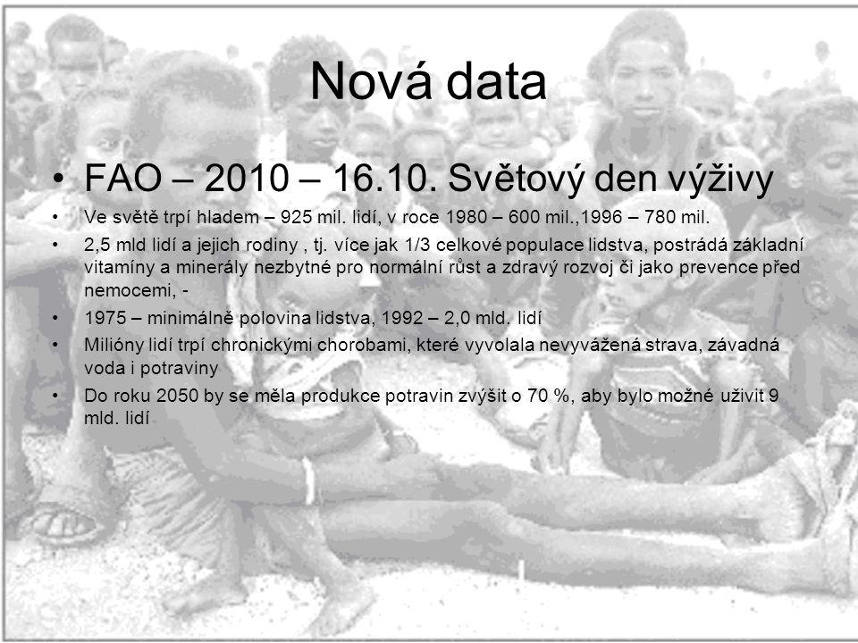 Nová data FAO – 2010 – 16.10.Světový den výživy Ve světě trpí hladem – 925 mil.
