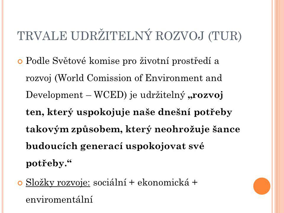 TUR V ČR Před rokem 1989 principy TUR nebyly v podstatě definovány.