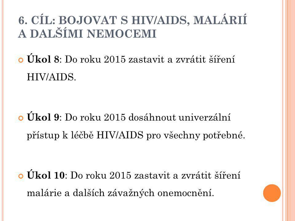 6. CÍL: BOJOVAT S HIV/AIDS, MALÁRIÍ A DALŠÍMI NEMOCEMI Úkol 8 : Do roku 2015 zastavit a zvrátit šíření HIV/AIDS. Úkol 9 : Do roku 2015 dosáhnout unive