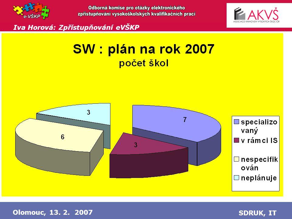 Iva Horová: Zpřístupňování eVŠKP Olomouc, 13. 2. 2007 SDRUK, IT