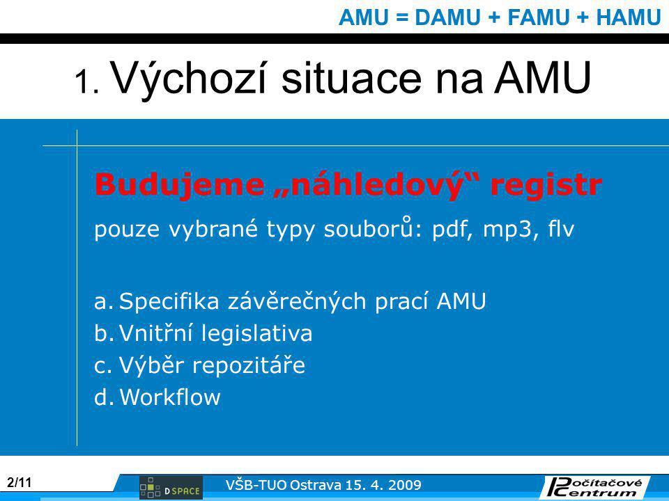 2/11 VŠB-TUO Ostrava 15. 4.