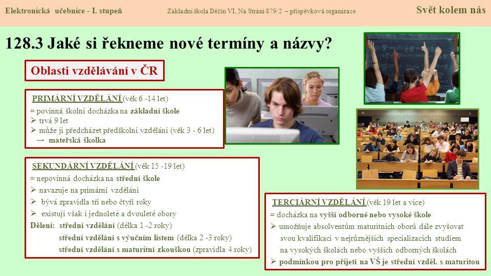 128.3 Jaké si řekneme nové termíny a názvy. Elektronická učebnice - I.