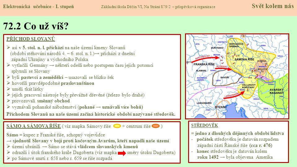 7.3 Jaké si řekneme nové termíny a názvy.Elektronická učebnice - I.