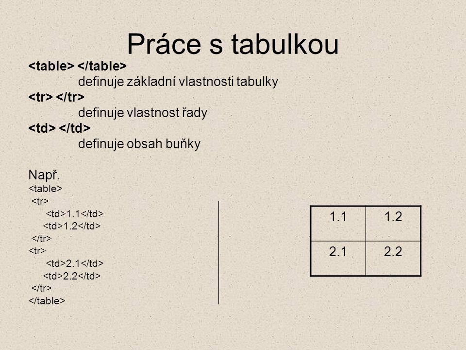 Práce s tabulkou definuje základní vlastnosti tabulky definuje vlastnost řady definuje obsah buňky Např. 1.1 1.2 2.1 2.2 1.11.2 2.12.2
