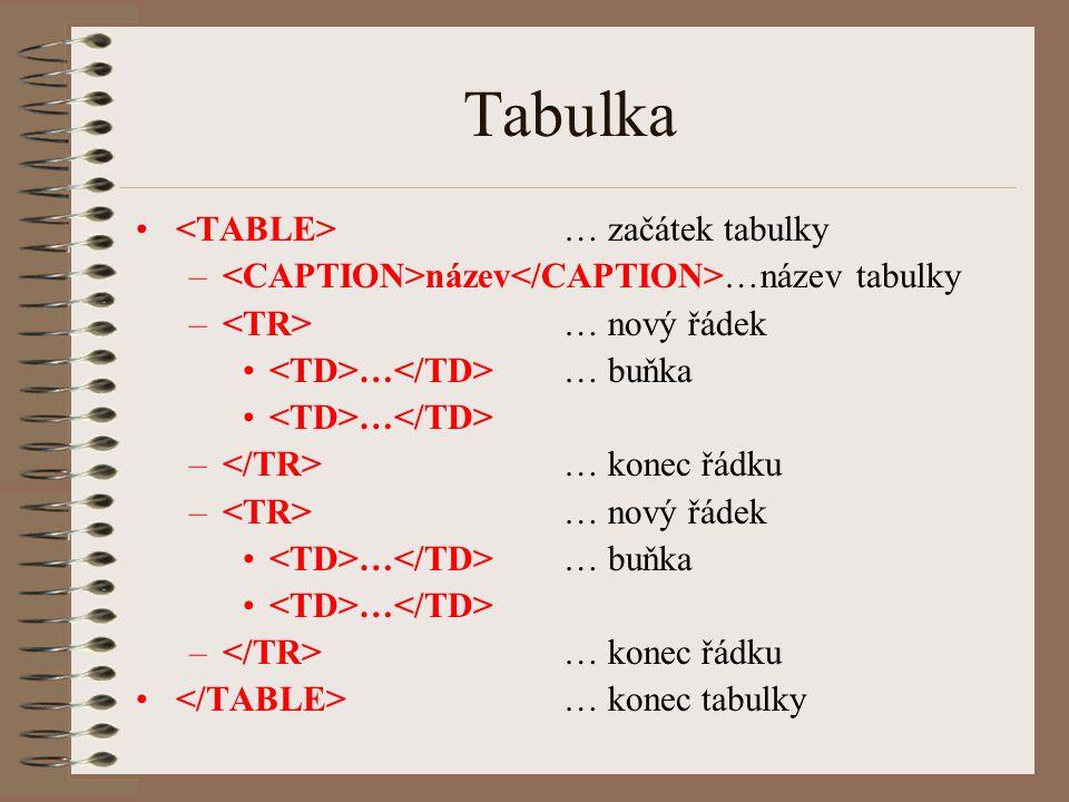 Tabulka … začátek tabulky – název …název tabulky – … nový řádek … … buňka … – … konec řádku – … nový řádek … … buňka … – … konec řádku … konec tabulky