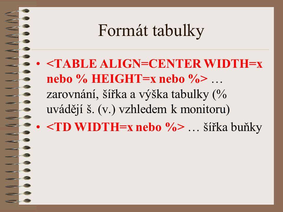Formát tabulky … zarovnání, šířka a výška tabulky (% uvádějí š. (v.) vzhledem k monitoru) … šířka buňky