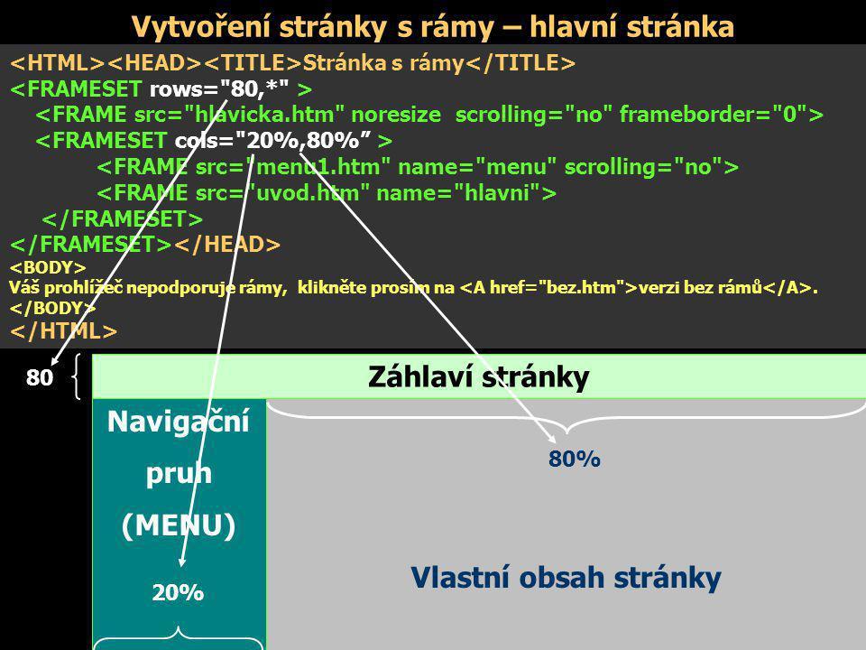 Vytvoření stránky s rámy – hlavní stránka Záhlaví stránky Navigační pruh (MENU) Vlastní obsah stránky Stránka s rámy Váš prohlížeč nepodporuje rámy, k