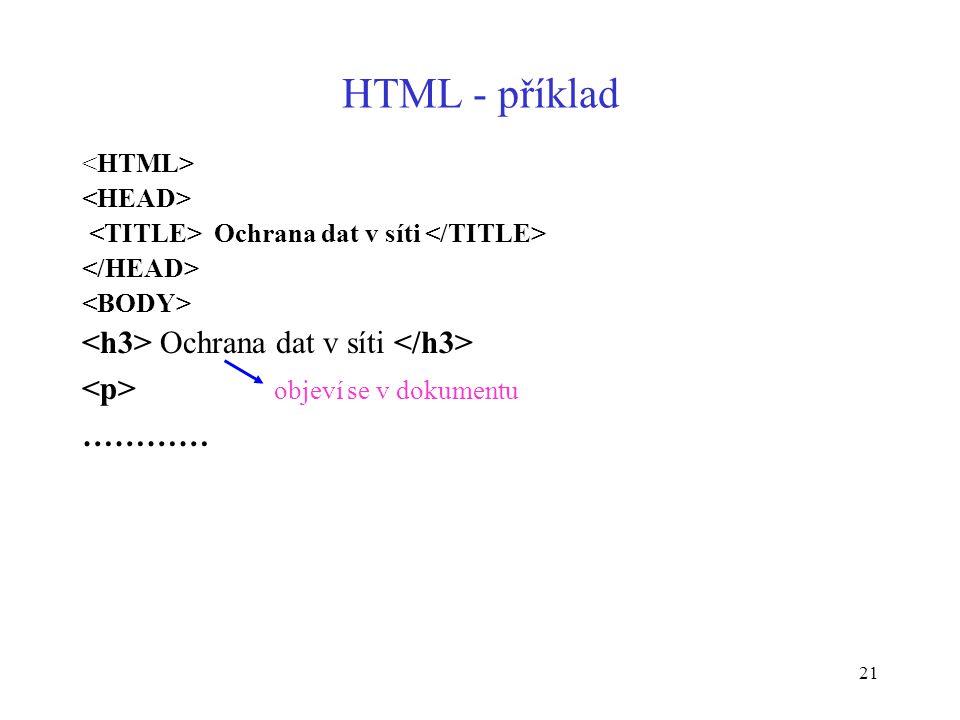 21 HTML - příklad Ochrana dat v síti Ochrana dat v síti objeví se v dokumentu …………