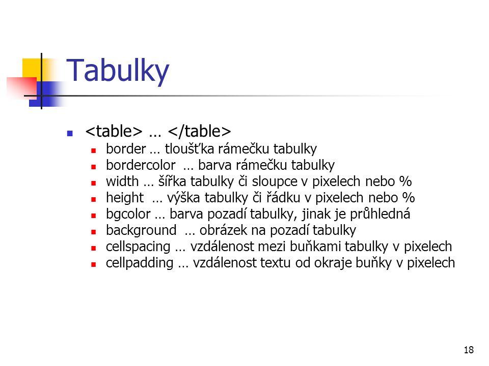 Tabulky … border … tloušťka rámečku tabulky bordercolor … barva rámečku tabulky width … šířka tabulky či sloupce v pixelech nebo % height … výška tabu
