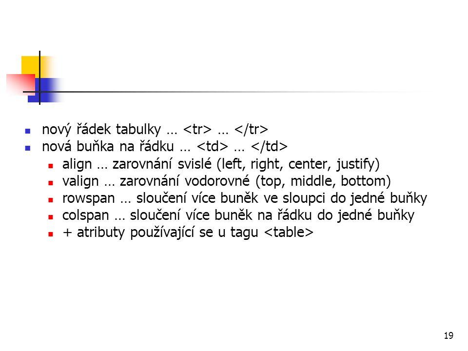 nový řádek tabulky … … nová buňka na řádku … … align … zarovnání svislé (left, right, center, justify) valign … zarovnání vodorovné (top, middle, bott