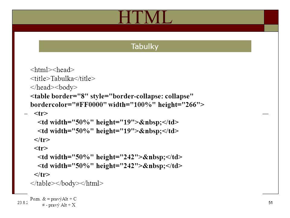 23.8.2014HTML - Zdeněk Jelínek51 HTML Tabulky Tabulka Pozn. & = pravýAlt + C # - pravý Alt + X