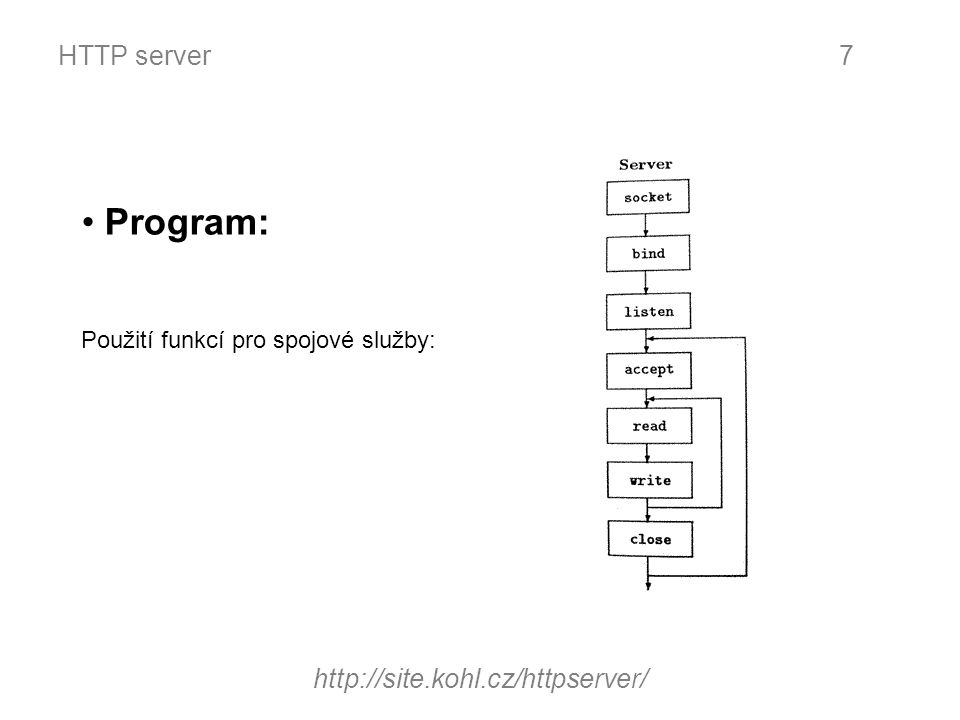 HTTP server http://site.kohl.cz/httpserver/ 8 Načtení parametrů a konfiguračních souborů, nastavení proměných Inicializace soketů Načtení požadavku Nalezení souboru Nastavení proměných Načtení souboru Koncovka souboru spuštění CGI Odeslání souboru naslouchání Uzavření spojení fork()