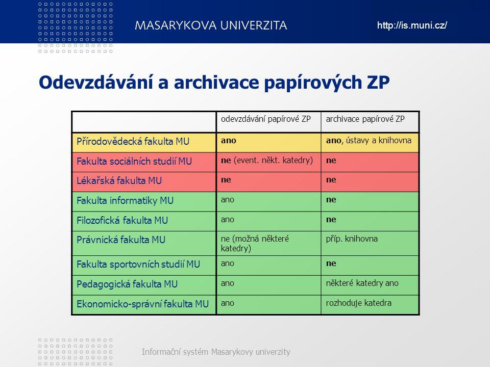 http://is.muni.cz/ Informační systém Masarykovy univerzity odevzdávání papírové ZParchivace papírové ZP Přírodovědecká fakulta MU anoano, ústavy a kni