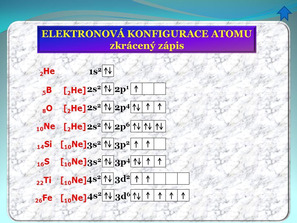 ELEKTRONOVÁ KONFIGURACE ATOMU zkrácený zápis 5B5B 8O8O 14 Si 16 S 22 Ti 26 Fe 2 He 10 Ne [ 2 He] [ 10 Ne] 2s 2 2p 4 2s 2 2p 1 3s 2 3p 2 4s 2 3d 6 2s 2