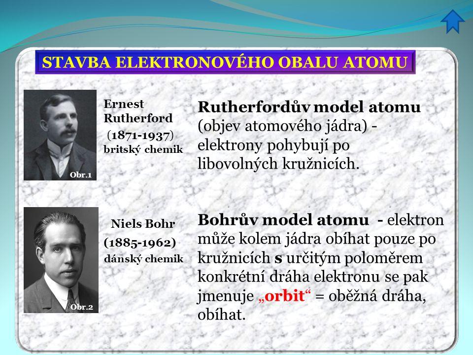 Rutherfordův model atomu (objev atomového jádra) - elektrony pohybují po libovolných kružnicích. STAVBA ELEKTRONOVÉHO OBALU ATOMU Bohrův model atomu -