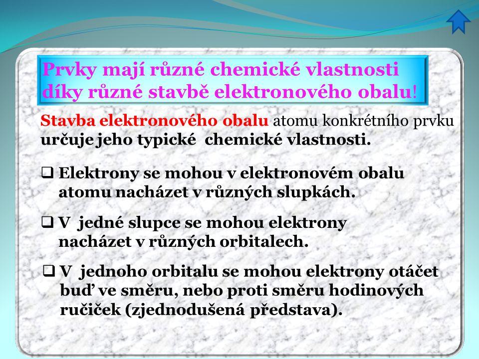 Prvky mají různé chemické vlastnosti díky různé stavbě elektronového obalu! Stavba elektronového obalu atomu konkrétního prvku určuje jeho typické che