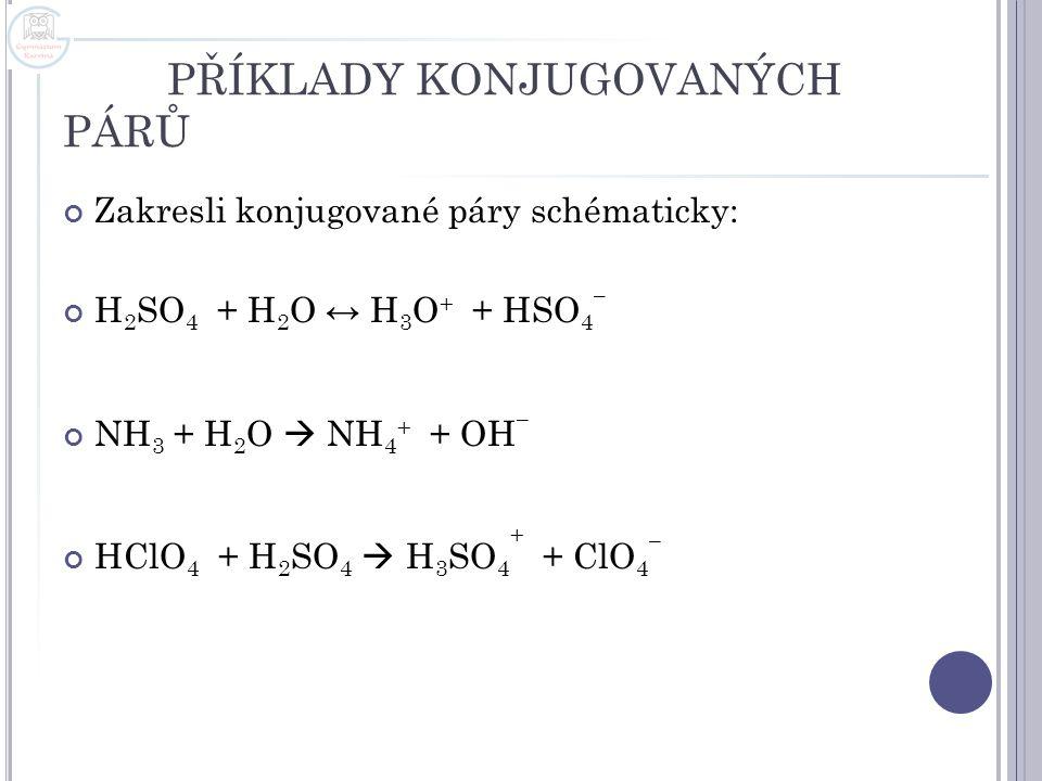 PŘÍKLADY KONJUGOVANÝCH PÁRŮ Zakresli konjugované páry schématicky: H 2 SO 4 + H 2 O ↔ H 3 O + + HSO 4 _ NH 3 + H 2 O  NH 4 + + OH _ HClO 4 + H 2 SO 4