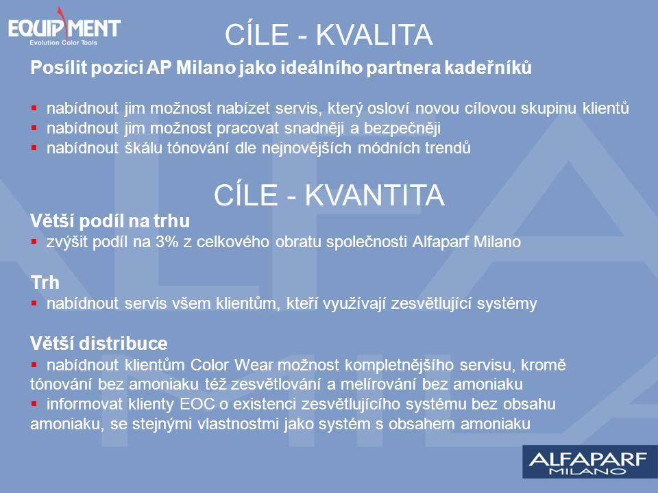 CÍLE - KVALITA Posílit pozici AP Milano jako ideálního partnera kadeřníků  nabídnout jim možnost nabízet servis, který osloví novou cílovou skupinu k