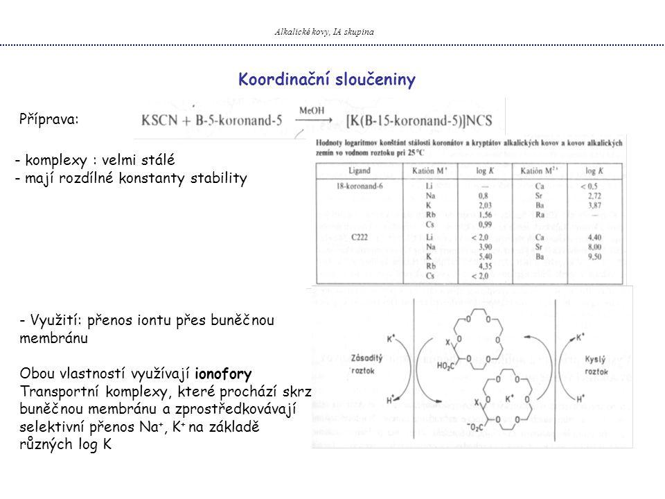 Alkalické kovy, IA skupina Koordinační sloučeniny Příprava: - komplexy : velmi stálé - mají rozdílné konstanty stability - Využití: přenos iontu přes buněčnou membránu Obou vlastností využívají ionofory Transportní komplexy, které prochází skrz buněčnou membránu a zprostředkovávají selektivní přenos Na +, K + na základě různých log K