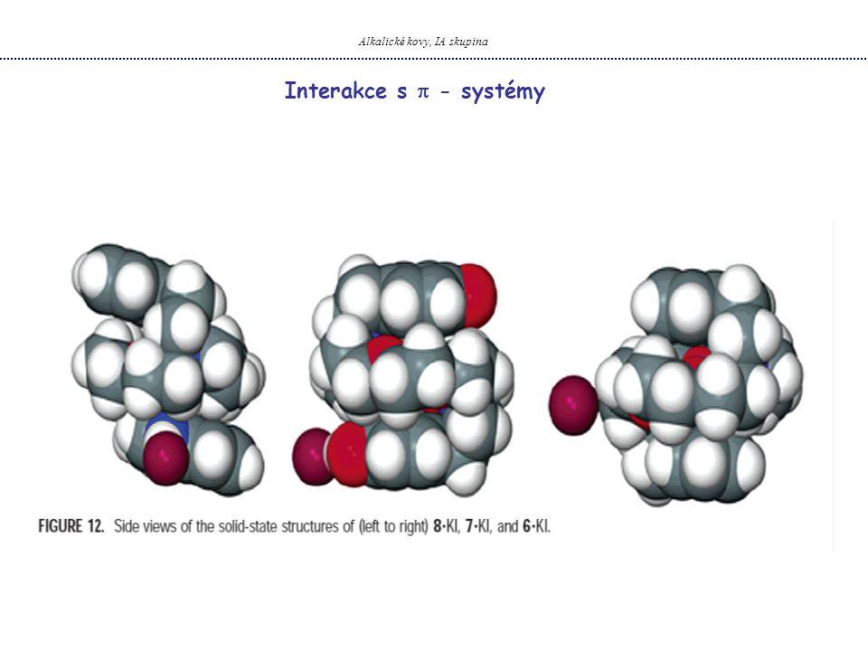 Alkalické kovy, IA skupina Interakce s  - systémy