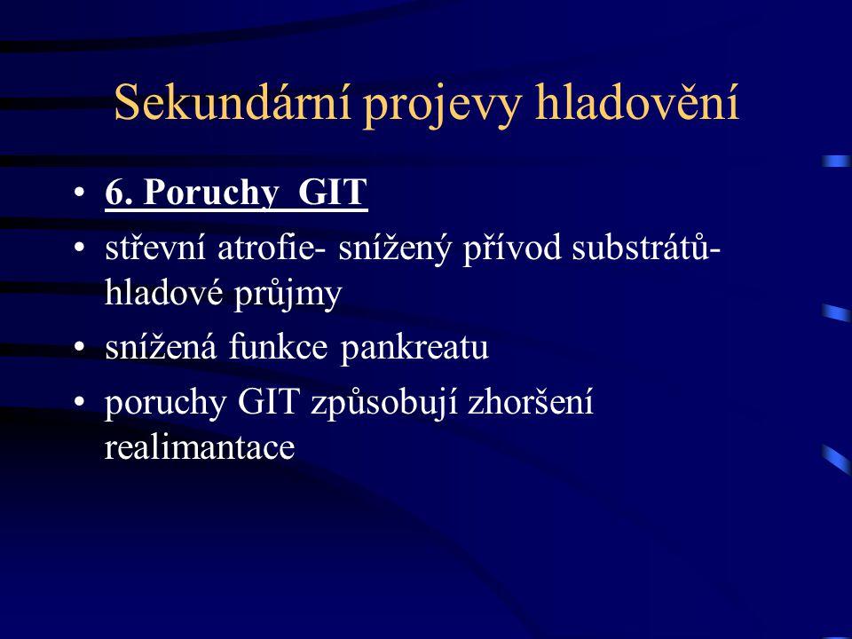 Sekundární projevy hladovění 6. Poruchy GIT střevní atrofie- snížený přívod substrátů- hladové průjmy snížená funkce pankreatu poruchy GIT způsobují z